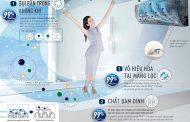 Dịch vụ vệ sinh máy lạnh tại Quận Tân Bình